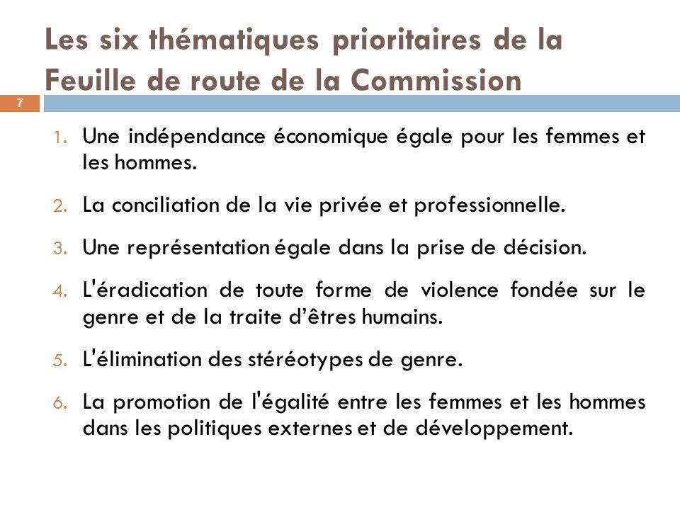 Les six thématiques prioritaires de la Feuille de route de la Commission 7 1. Une indépendance économique égale pour les femmes et les hommes. 2. La c