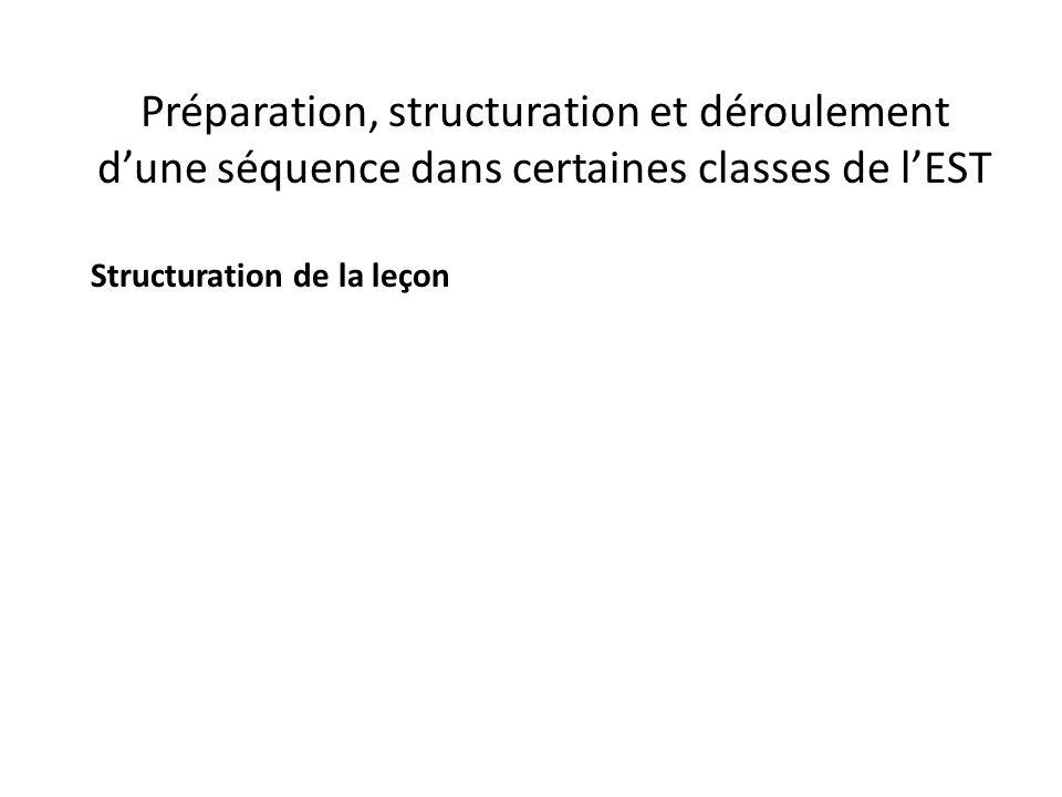 Structuration de la leçon