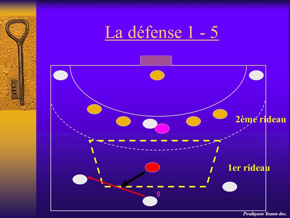La défense 1 - 5 1er rideau 2ème rideau Pouliquen Yoann doc.