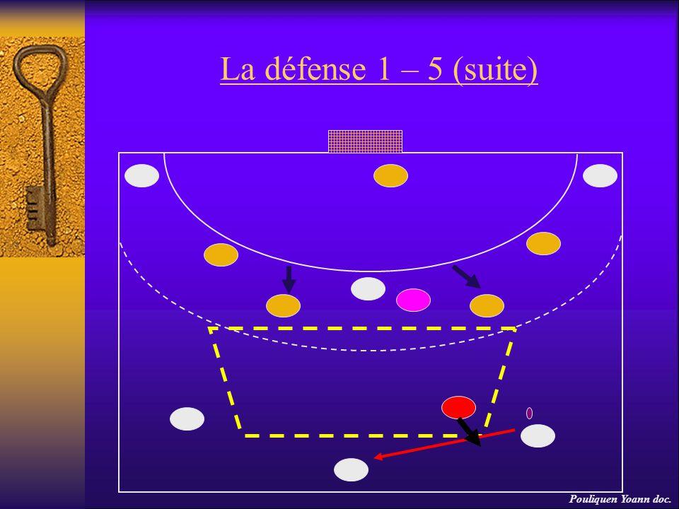 La défense 1 – 5 (suite) Pouliquen Yoann doc.