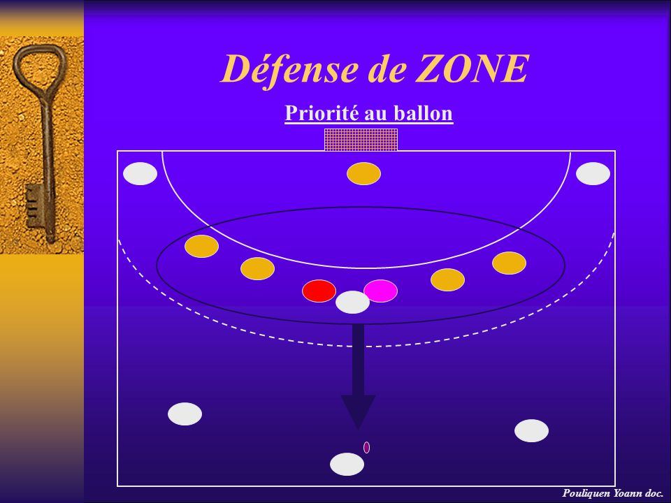Défense de ZONE Priorité au ballon Pouliquen Yoann doc.