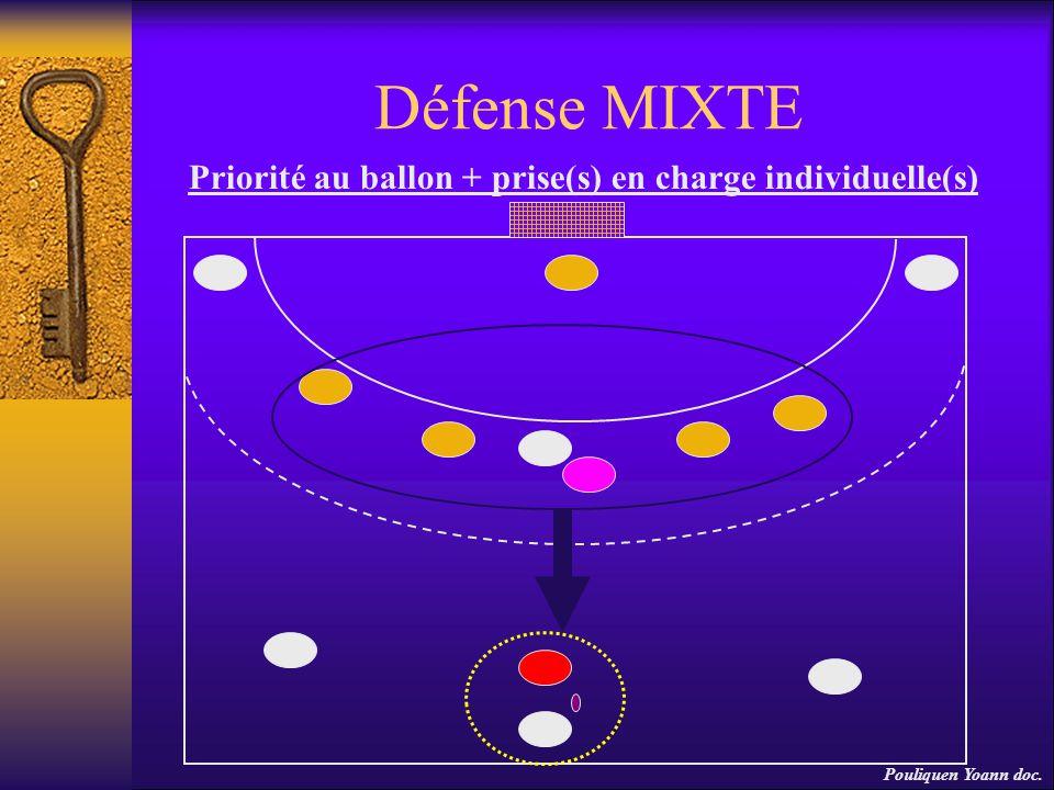 Défense MIXTE Priorité au ballon + prise(s) en charge individuelle(s) Pouliquen Yoann doc.