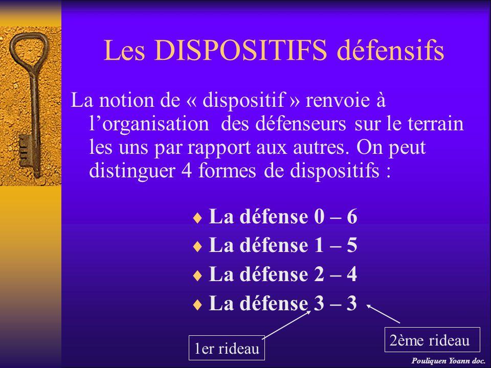 Les DISPOSITIFS défensifs La notion de « dispositif » renvoie à l'organisation des défenseurs sur le terrain les uns par rapport aux autres. On peut d