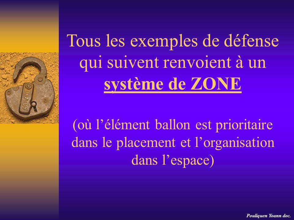 Tous les exemples de défense qui suivent renvoient à un système de ZONE (où l'élément ballon est prioritaire dans le placement et l'organisation dans