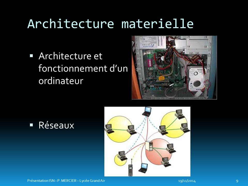 Architecture et fonctionnement d'un ordinateur  Réseaux Architecture materielle 19/11/2014 9 Présentation ISN – P. MERCIER – Lycée Grand Air