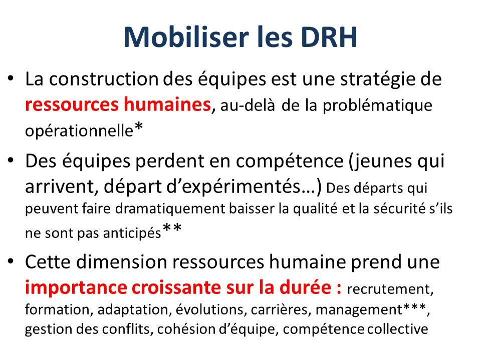 La construction des équipes est une stratégie de ressources humaines, au-delà de la problématique opérationnelle * Des équipes perdent en compétence (