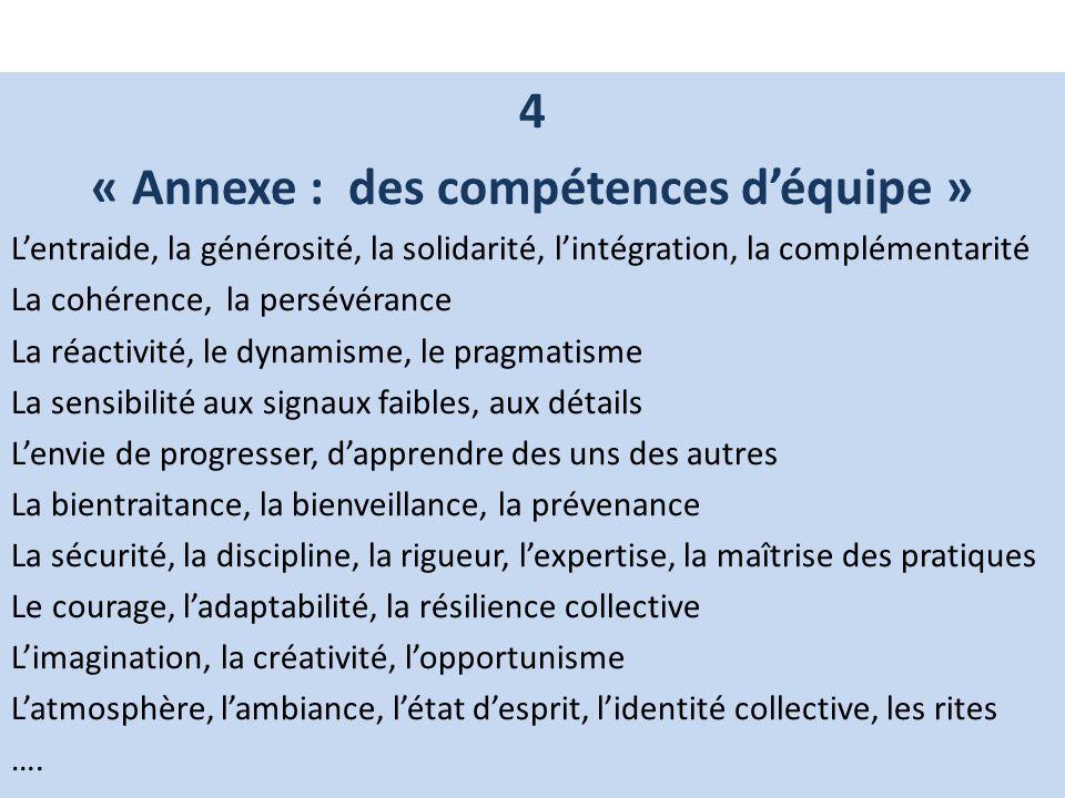 4 « Annexe : des compétences d'équipe » L'entraide, la générosité, la solidarité, l'intégration, la complémentarité La cohérence, la persévérance La r