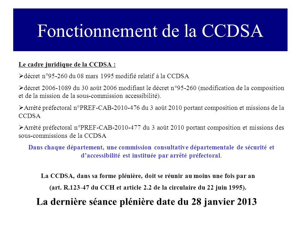 Fonctionnement de la CCDSA Le cadre juridique de la CCDSA :  décret n°95-260 du 08 mars 1995 modifié relatif à la CCDSA  décret 2006-1089 du 30 août 2006 modifiant le décret n°95-260 (modification de la composition et de la mission de la sous-commission accessibilité).