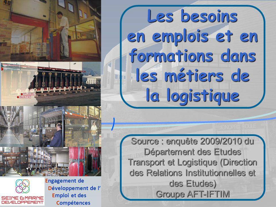 Engagement de Développement de l' Emploi et des Compétences Les besoins en emplois et en formations dans les métiers de la logistique Source : enquête