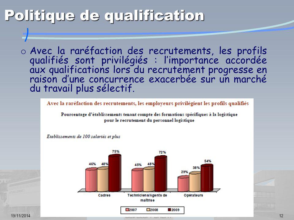 19/11/201412 o Avec la raréfaction des recrutements, les profils qualifiés sont privilégiés : l'importance accordée aux qualifications lors du recrutement progresse en raison d'une concurrence exacerbée sur un marché du travail plus sélectif.