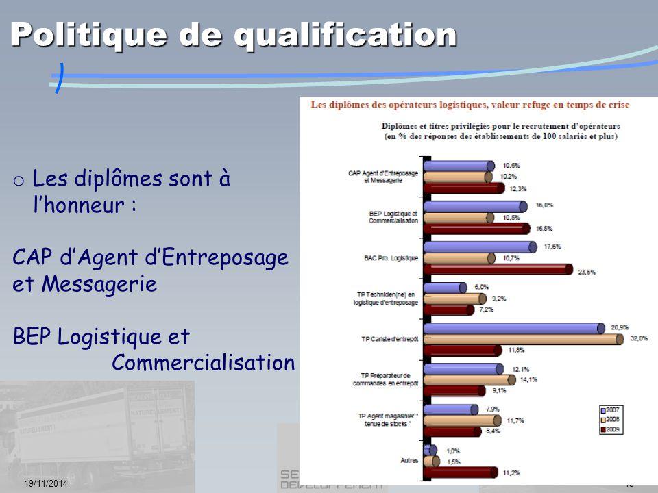 19/11/201413 o Les diplômes sont à l'honneur : CAP d'Agent d'Entreposage et Messagerie BEP Logistique et Commercialisation Politique de qualification