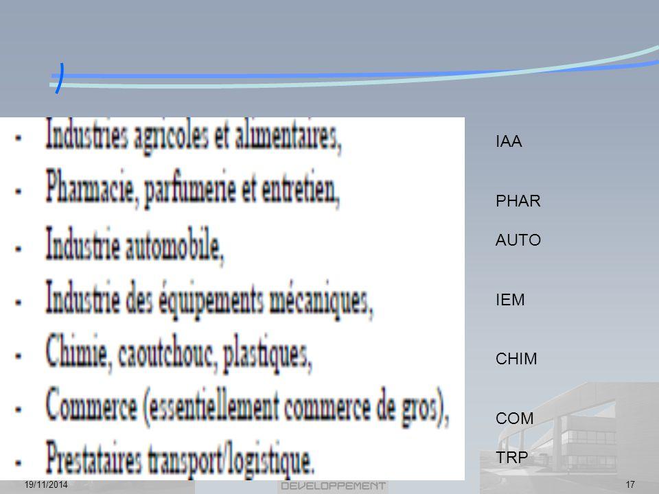 19/11/201417 IAA PHAR AUTO IEM CHIM COM TRP