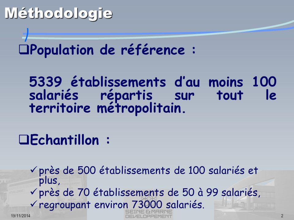19/11/20142  Population de référence : 5339 établissements d'au moins 100 salariés répartis sur tout le territoire métropolitain.  Echantillon : prè