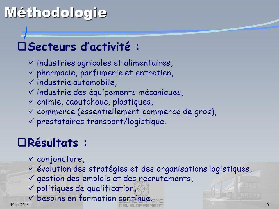 19/11/20143  Secteurs d'activité : industries agricoles et alimentaires, pharmacie, parfumerie et entretien, industrie automobile, industrie des équi