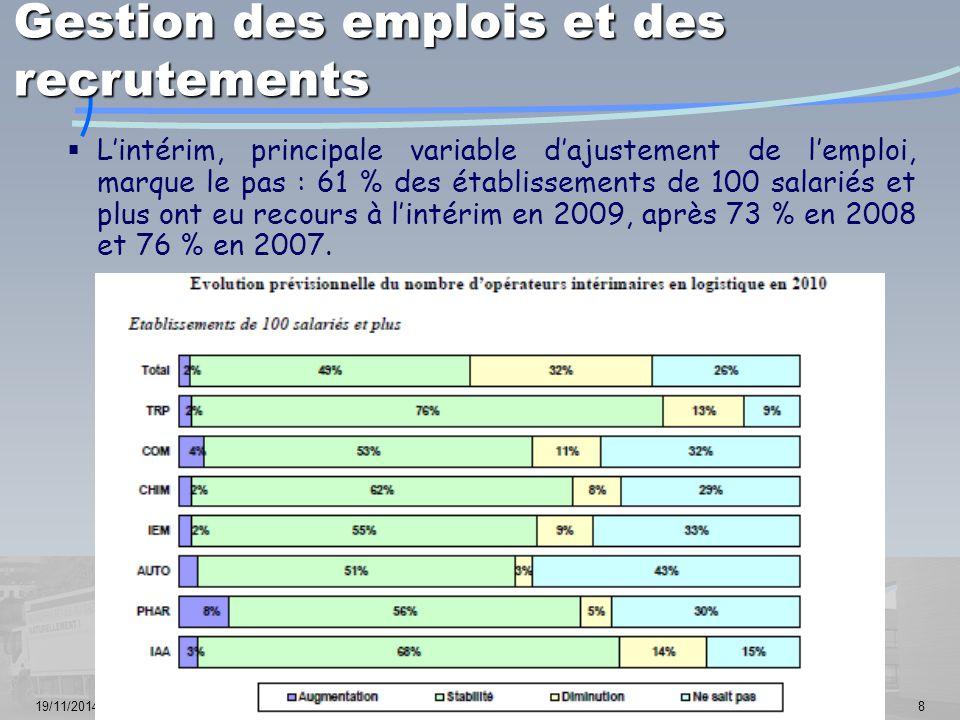 19/11/20148  L'intérim, principale variable d'ajustement de l'emploi, marque le pas : 61 % des établissements de 100 salariés et plus ont eu recours à l'intérim en 2009, après 73 % en 2008 et 76 % en 2007.