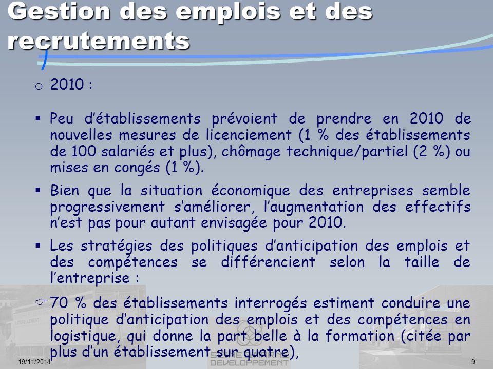 19/11/20149 o 2010 :  Peu d'établissements prévoient de prendre en 2010 de nouvelles mesures de licenciement (1 % des établissements de 100 salariés