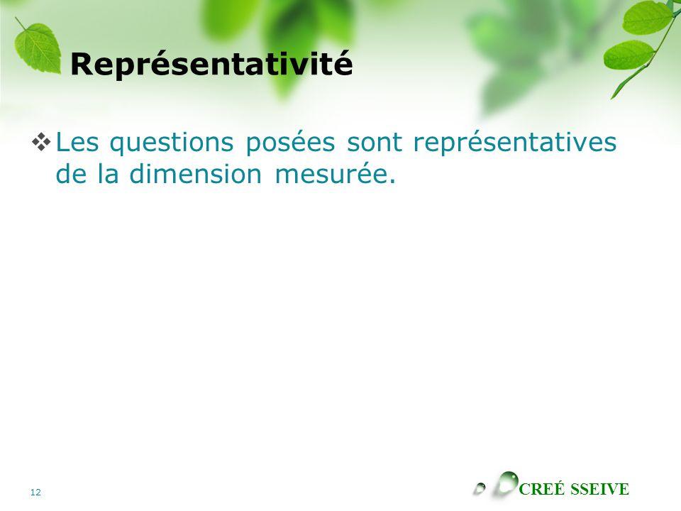 CREÉ SSEIVE 12 Représentativité  Les questions posées sont représentatives de la dimension mesurée.