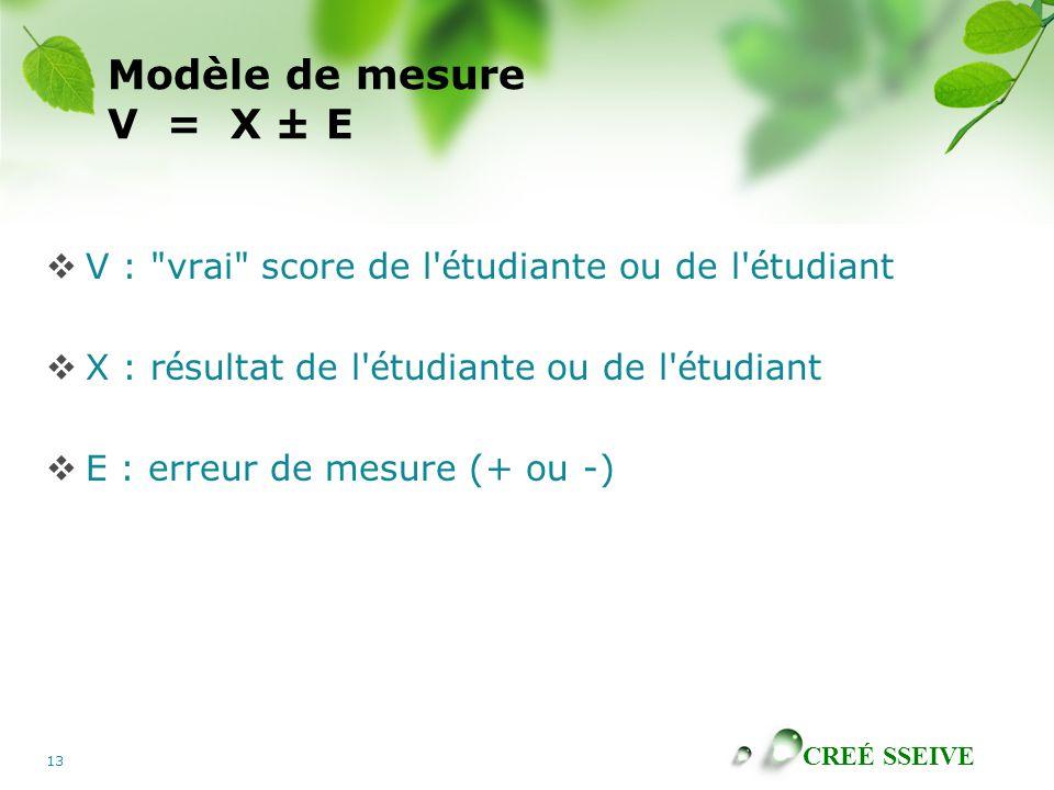 CREÉ SSEIVE 13 Modèle de mesure V = X ± E  V : vrai score de l é tudiante ou de l é tudiant  X : r é sultat de l é tudiante ou de l é tudiant  E : erreur de mesure (+ ou -)