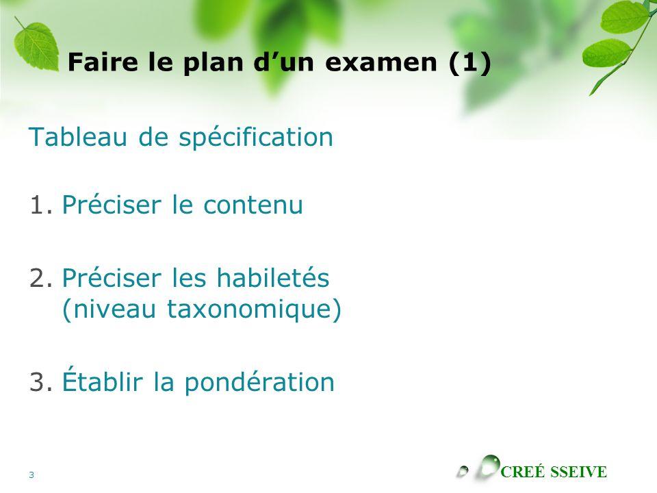 CREÉ SSEIVE 3 Faire le plan d'un examen (1) Tableau de spécification 1.Préciser le contenu 2.Préciser les habiletés (niveau taxonomique) 3.Établir la pondération