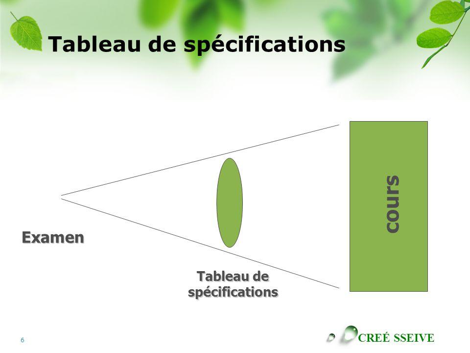 CREÉ SSEIVE 6 Tableau de spécifications cours Tableau de spécifications Examen