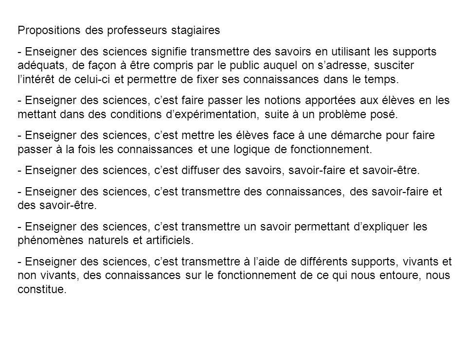 Propositions des professeurs stagiaires - Enseigner des sciences signifie transmettre des savoirs en utilisant les supports adéquats, de façon à être