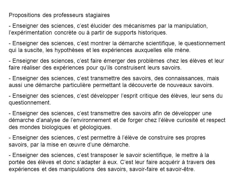 Propositions des professeurs stagiaires - Enseigner des sciences, c'est élucider des mécanismes par la manipulation, l'expérimentation concrète ou à p