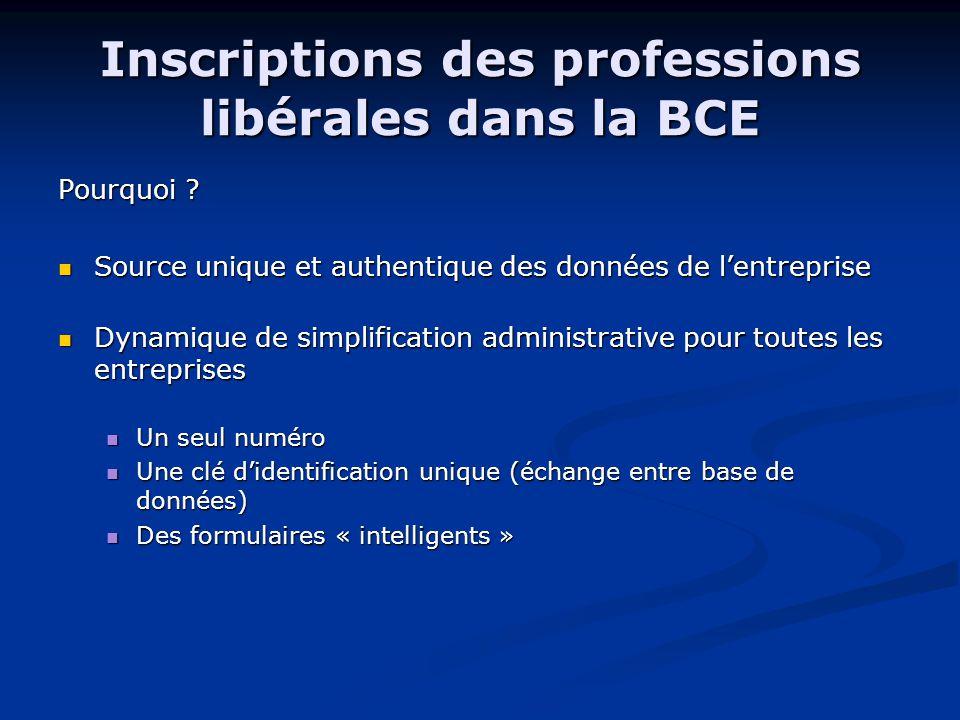 Inscriptions des professions libérales dans la BCE Pourquoi .