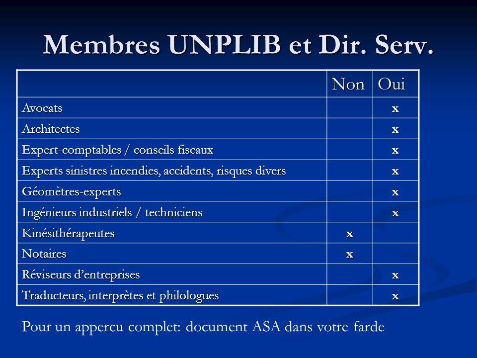 Membres UNPLIB et Dir. Serv.