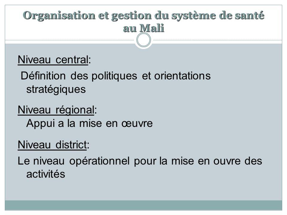 Organisation et gestion du système de santé au Mali Niveau central: Définition des politiques et orientations stratégiques Niveau régional: Appui a la