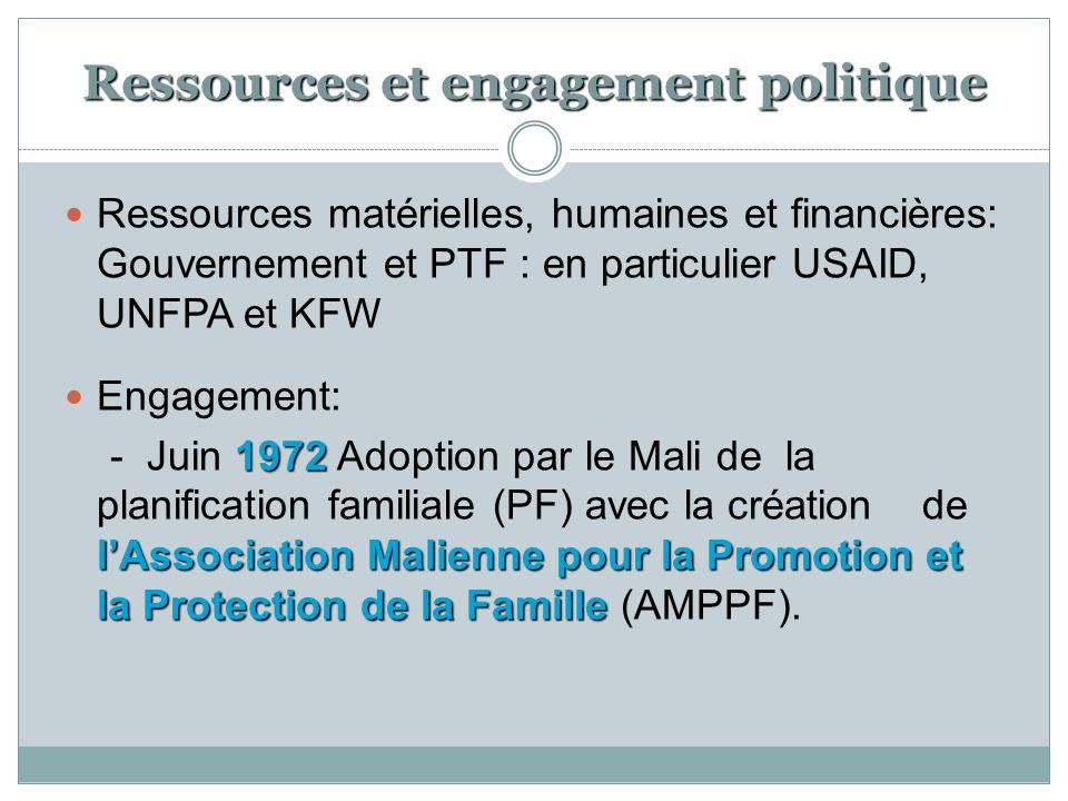 Ressources et engagement politique Ressources matérielles, humaines et financières: Gouvernement et PTF : en particulier USAID, UNFPA et KFW Engagemen