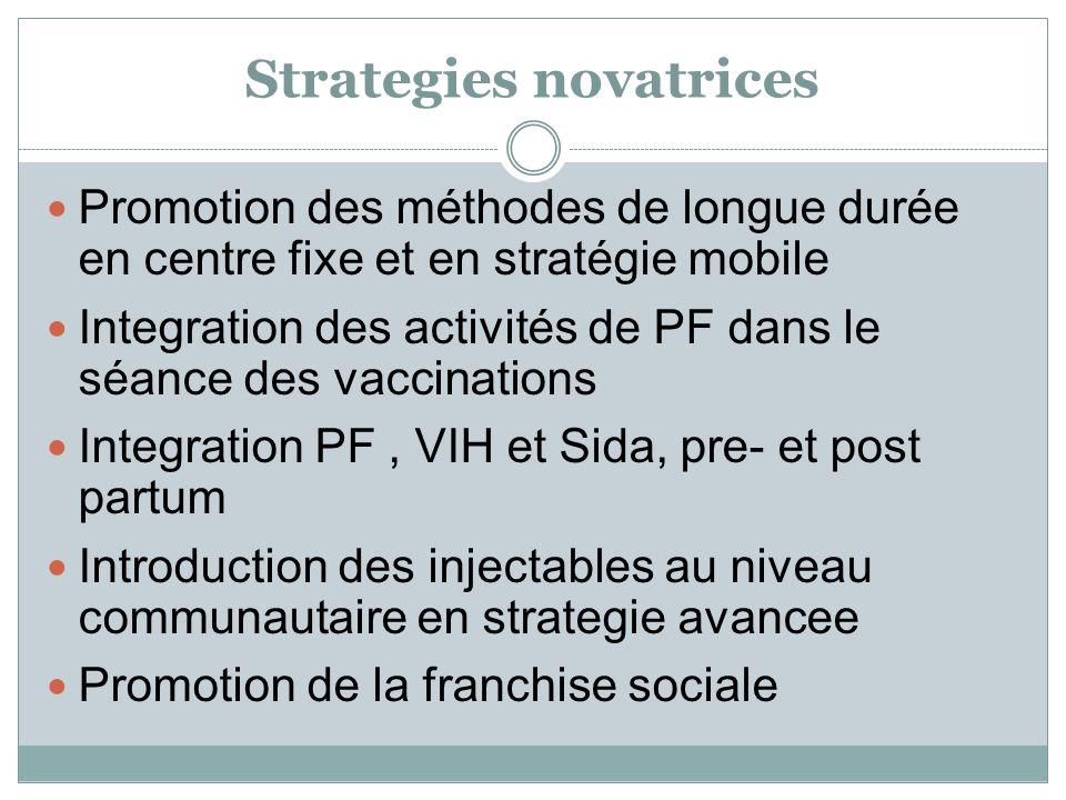 Strategies novatrices Promotion des méthodes de longue durée en centre fixe et en stratégie mobile Integration des activités de PF dans le séance des