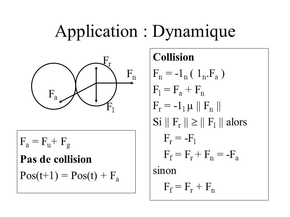 Application : Dynamique FaFa FnFn FlFl FrFr Collision F n = -1 n ( 1 n.F a ) F l = F a + F n F r = -1 l µ || F n || Si || F r ||  || F l || alors F r = -F l F f = F r + F n = -F a sinon F f = F r + F n F a = F u + F g Pas de collision Pos(t+1) = Pos(t) + F a