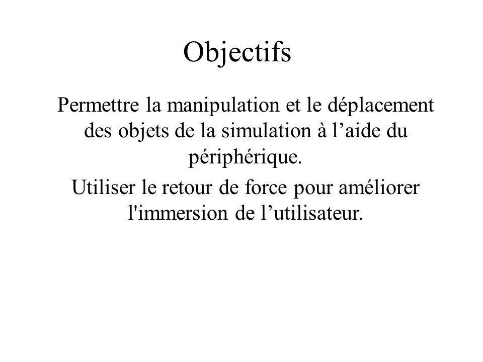 Objectifs Permettre la manipulation et le déplacement des objets de la simulation à l'aide du périphérique.