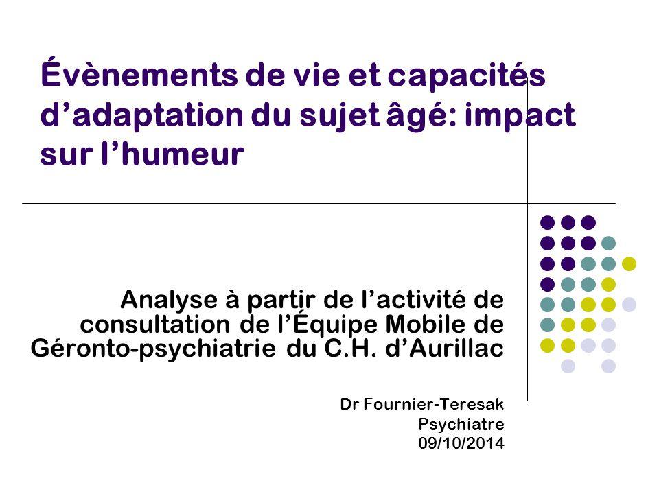 Évènements de vie et capacités d'adaptation du sujet âgé: impact sur l'humeur Analyse à partir de l'activité de consultation de l'Équipe Mobile de Gér