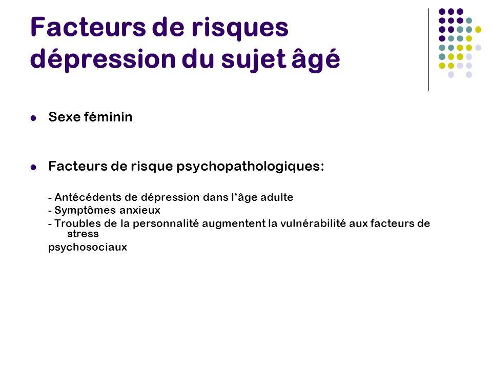 Facteurs de risques dépression du sujet âgé Sexe féminin Facteurs de risque psychopathologiques: - Antécédents de dépression dans l'âge adulte - Sympt