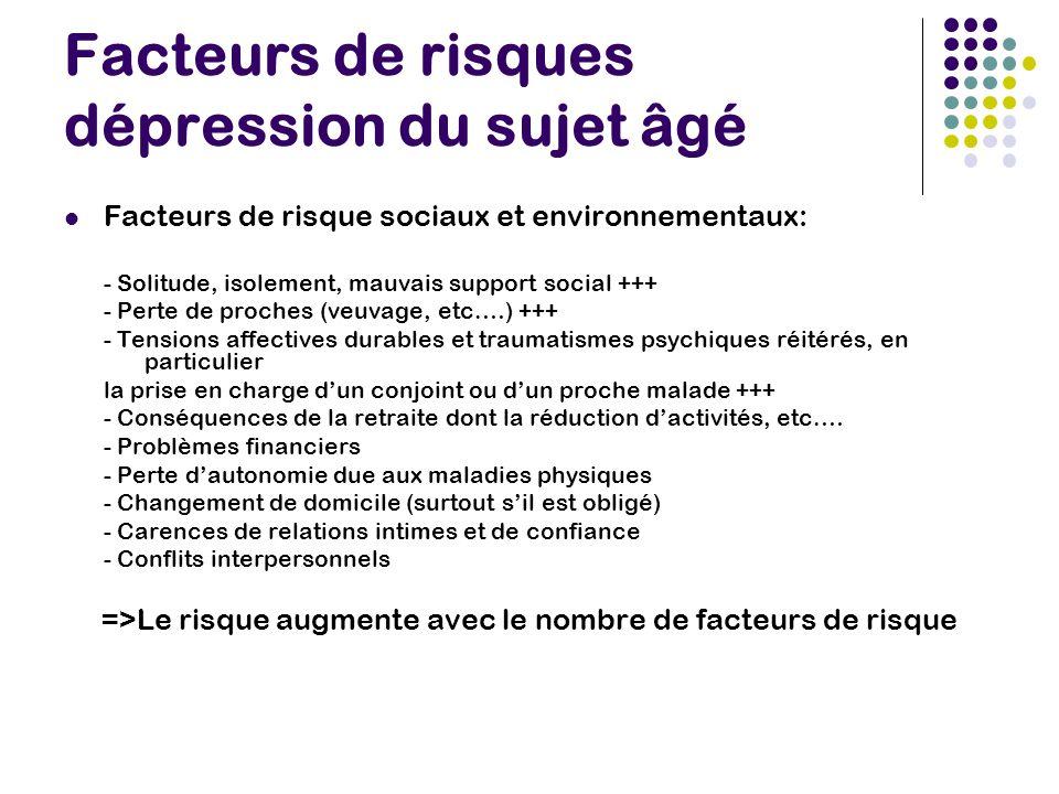 Facteurs de risques dépression du sujet âgé Facteurs de risque sociaux et environnementaux: - Solitude, isolement, mauvais support social +++ - Perte
