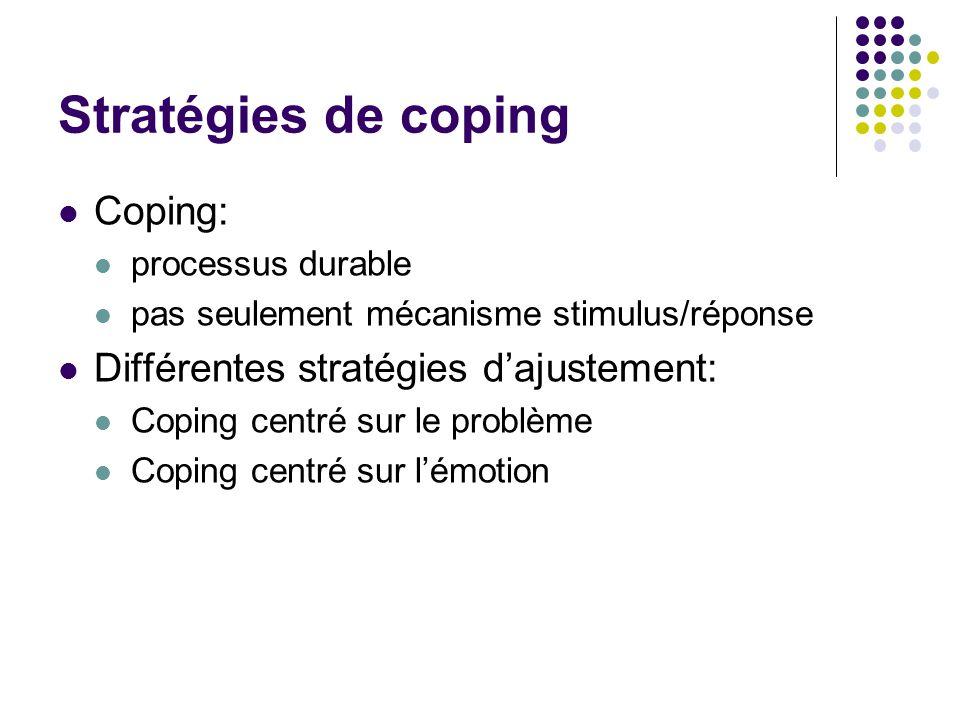 Stratégies de coping Coping: processus durable pas seulement mécanisme stimulus/réponse Différentes stratégies d'ajustement: Coping centré sur le prob