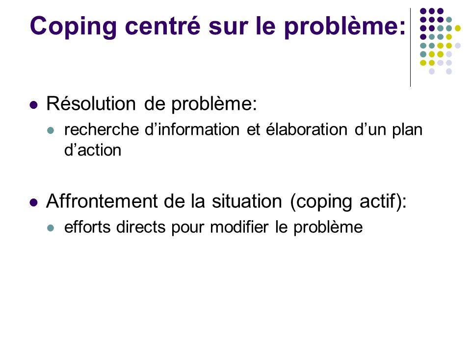 Coping centré sur le problème: Résolution de problème: recherche d'information et élaboration d'un plan d'action Affrontement de la situation (coping