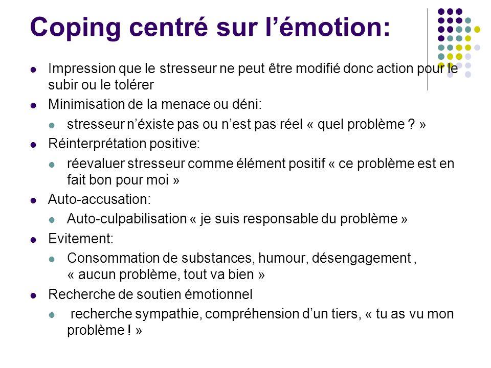 Coping centré sur l'émotion: Impression que le stresseur ne peut être modifié donc action pour le subir ou le tolérer Minimisation de la menace ou dén