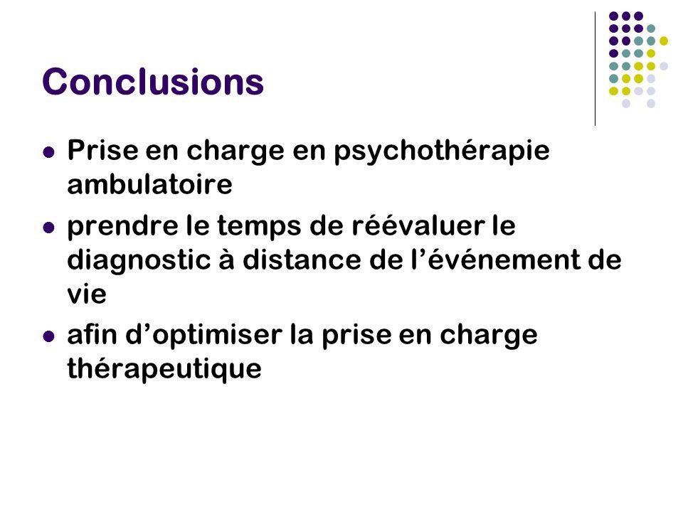 Conclusions Prise en charge en psychothérapie ambulatoire prendre le temps de réévaluer le diagnostic à distance de l'événement de vie afin d'optimise