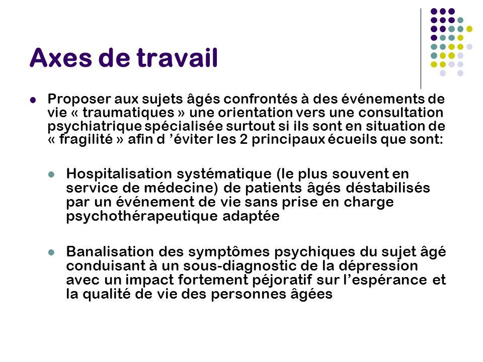 Axes de travail Proposer aux sujets âgés confrontés à des événements de vie « traumatiques » une orientation vers une consultation psychiatrique spéci