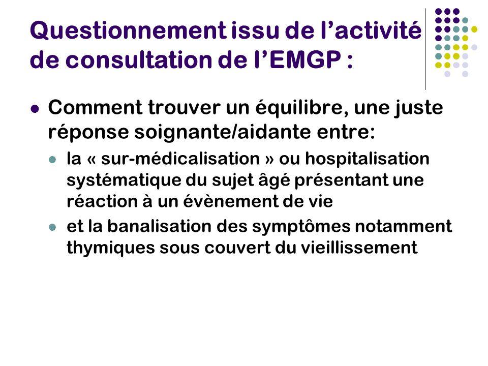 Questionnement issu de l'activité de consultation de l'EMGP : Comment trouver un équilibre, une juste réponse soignante/aidante entre: la « sur-médica