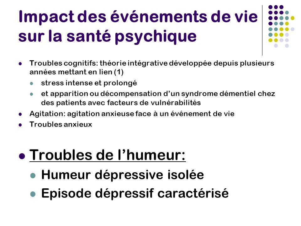 Impact des événements de vie sur la santé psychique Troubles cognitifs: théorie intégrative développée depuis plusieurs années mettant en lien (1) str