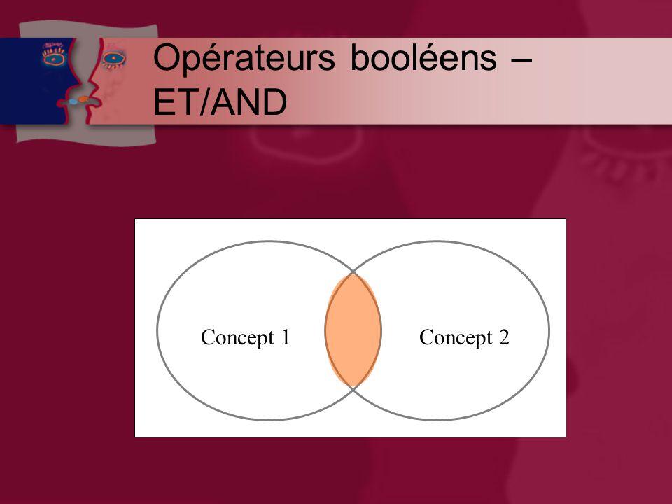 Opérateurs booléens – ET/AND Concept 1Concept 2