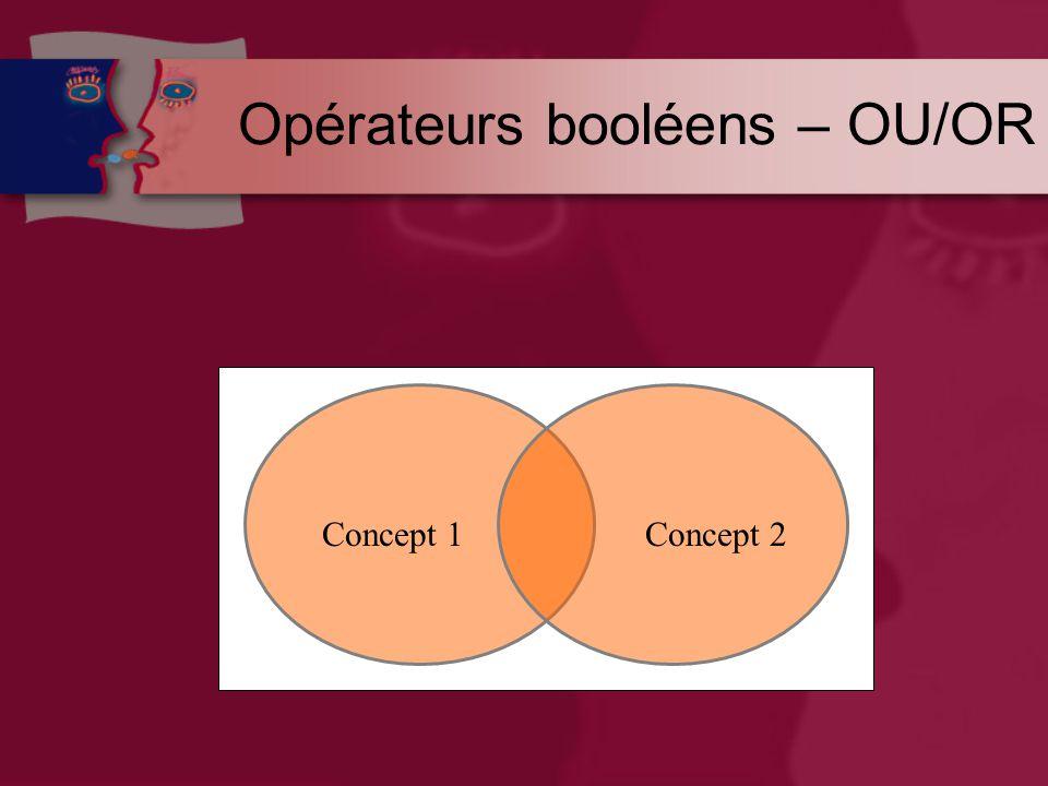 Opérateurs booléens – OU/OR Concept 1Concept 2