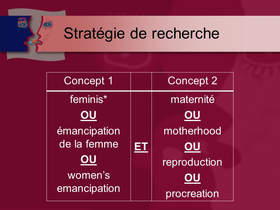 Stratégie de recherche Concept 1Concept 2 feminis* OU émancipation de la femme OU women's emancipation ET maternité OU motherhood OU reproduction OU procreation
