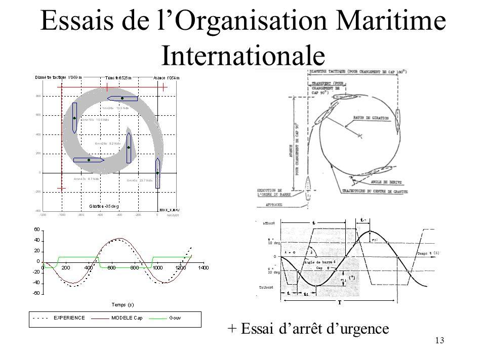 13 Essais de l'Organisation Maritime Internationale + Essai d'arrêt d'urgence