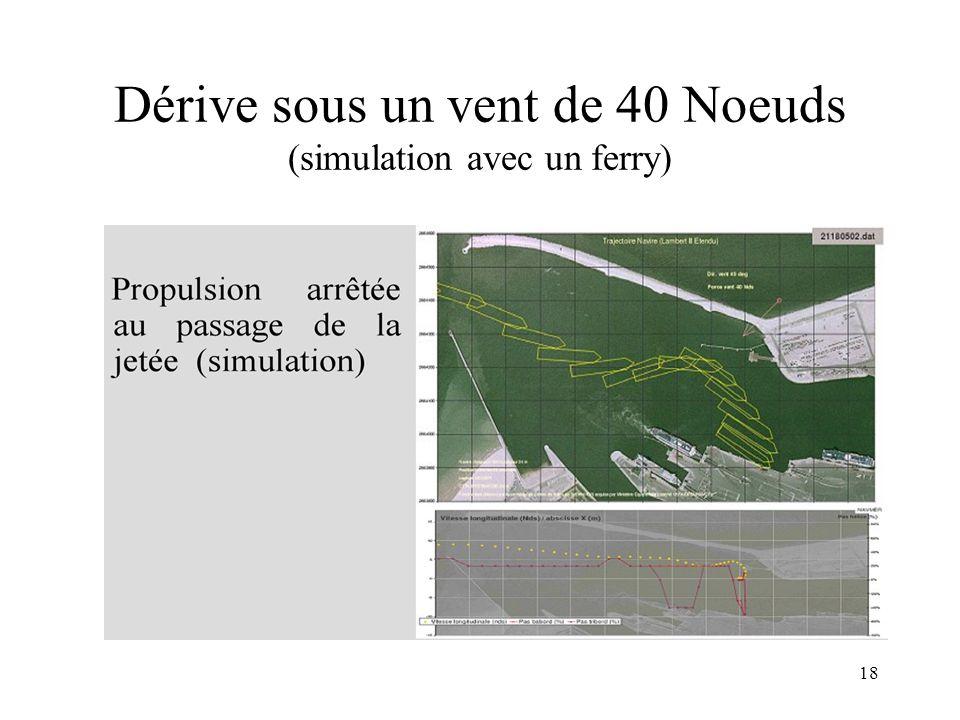 18 Dérive sous un vent de 40 Noeuds (simulation avec un ferry)