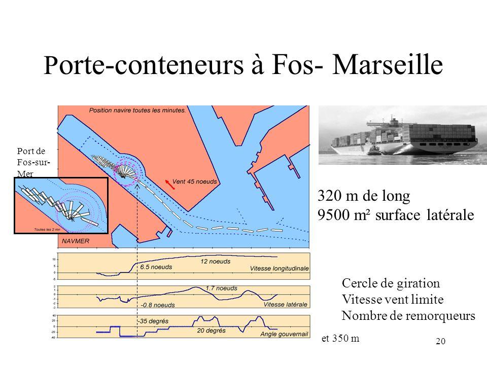 20 Cercle de giration Vitesse vent limite Nombre de remorqueurs Port de Fos-sur- Mer 320 m de long 9500 m² surface latérale P orte-conteneurs à Fos- M