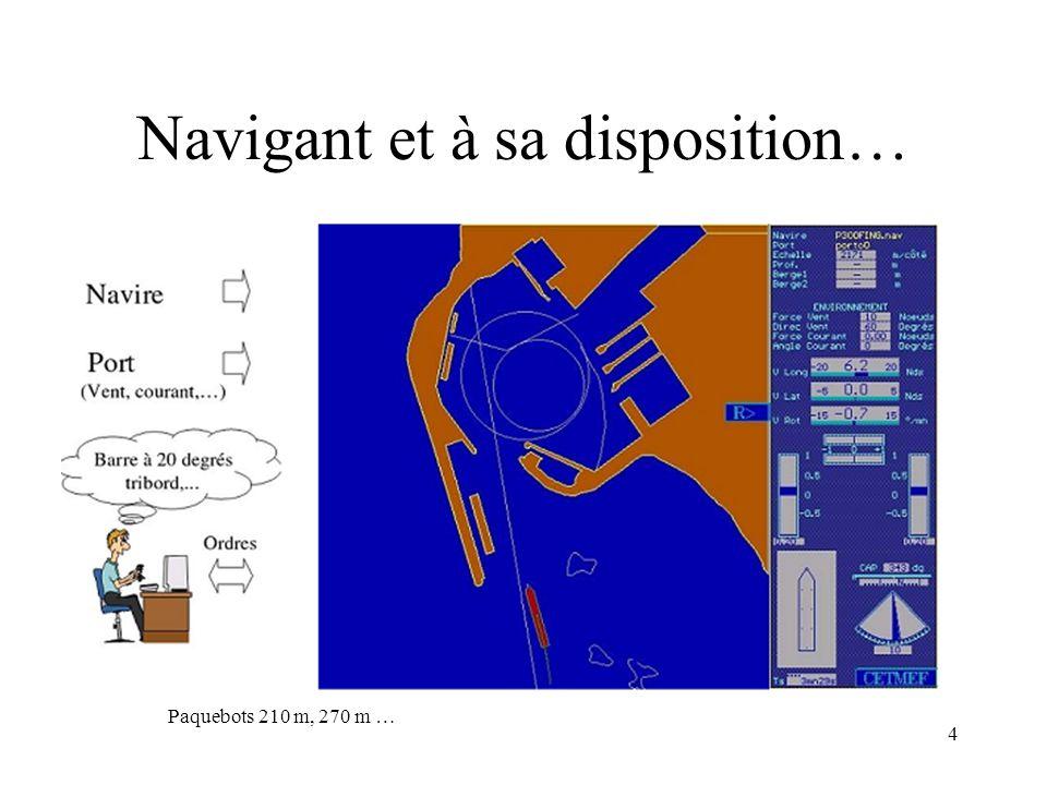 15 Valider…avant toute étude Le navigant fait des expériences sur le modèle Phase indispensable d'estimation des informations manipulées Simulations de navires connus du navigant dans des sites connus du navigant